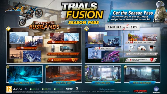 trials-fusion-dlc