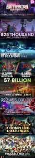 battleborn-infographics