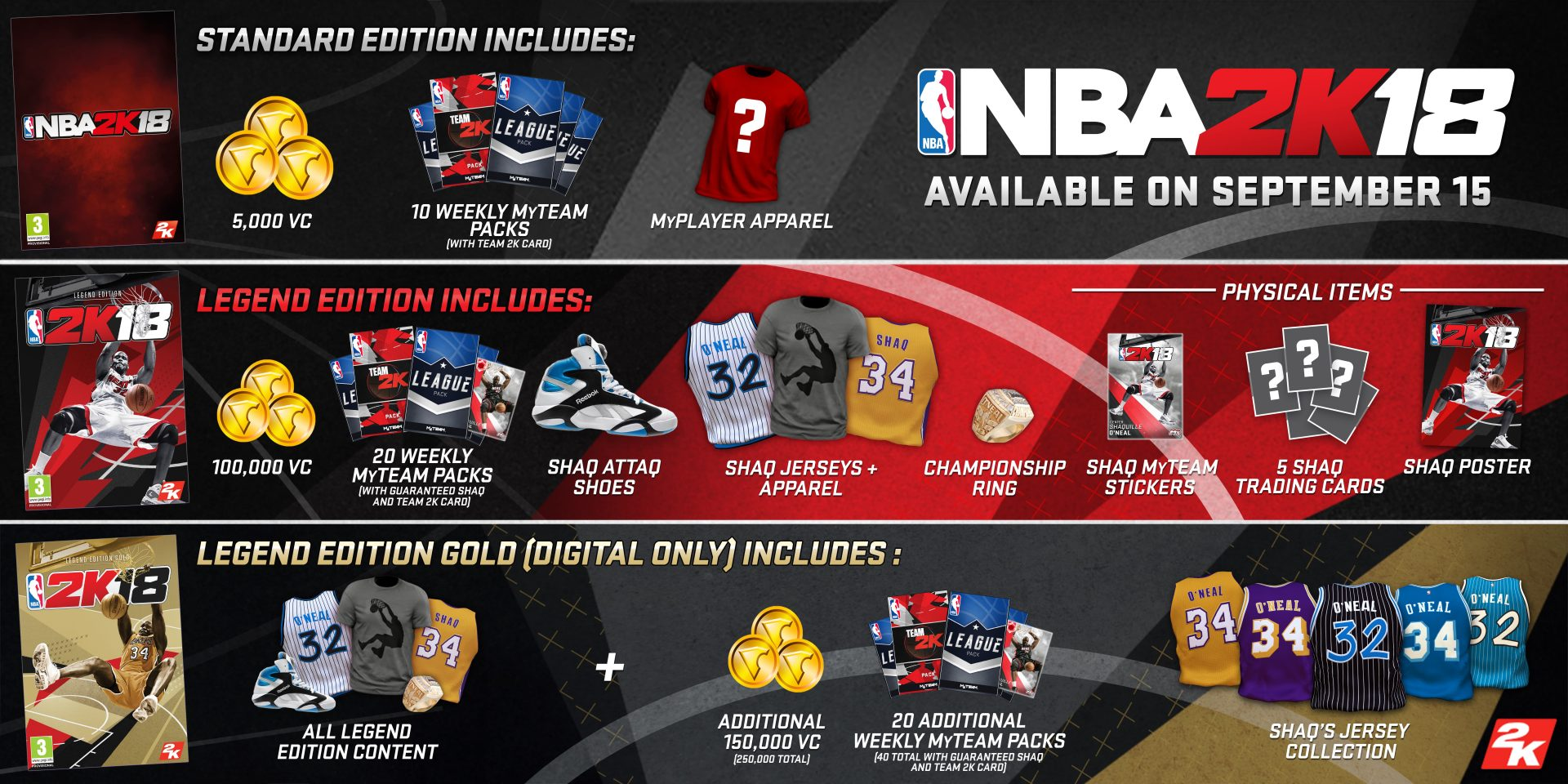 So Who's On The Cover Of NBA 2K18 Legend Edition?