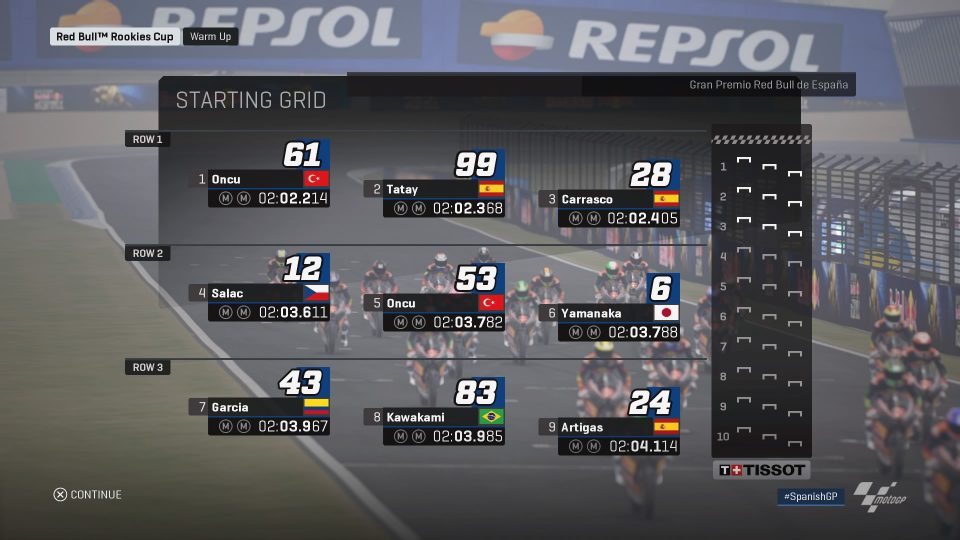 Starting Grid line-up